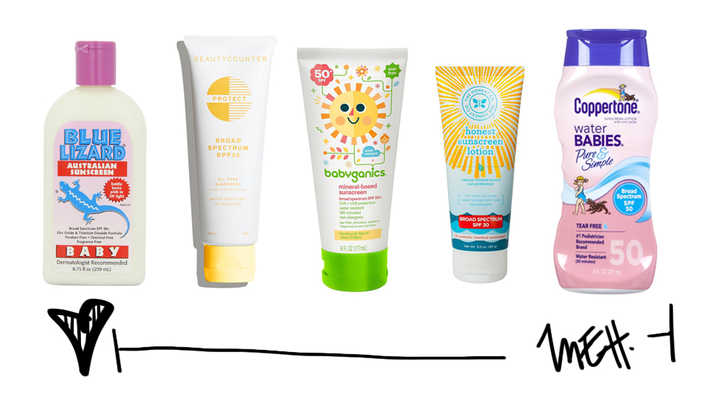 laura-bear-sunscreen-review.jpg