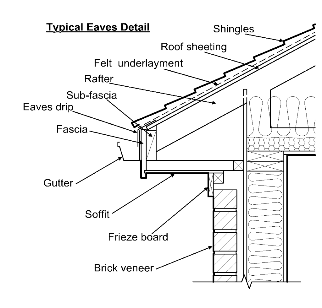 Eaves-Detail-1024x981.png