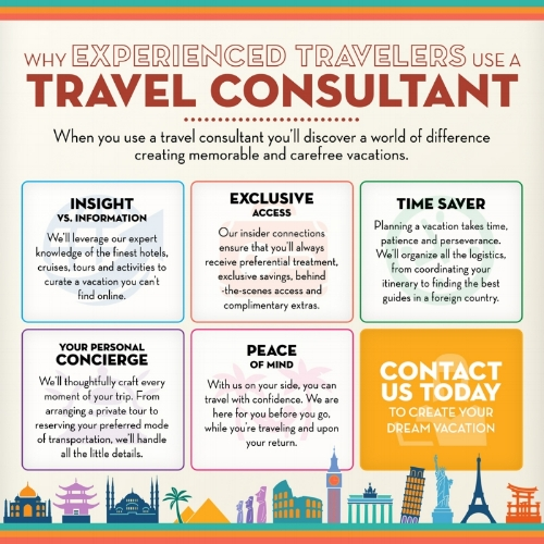 Infographic - Benefits of Travel Consultant.jpg
