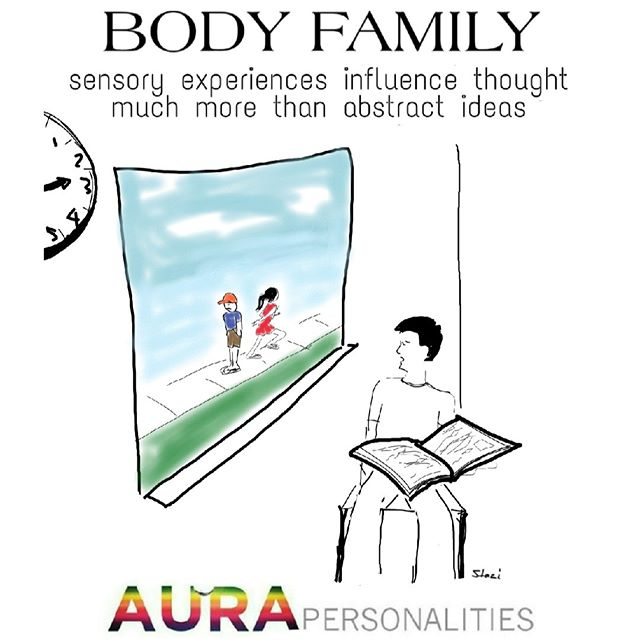 Smell • Taste • Touch • Hear • See BODY FAMILY AURA PERSONALITIES are the most engaged everyday in the whole sensory experience of living. Life is a series of experiences for them. WHICH OF YOUR 5 SENSES YOU UTILIZE MOST? #yellowmotivator #greenambernaturalist #auras #AuraPersonalities #stacisadler #aurapersonalitiespodcast