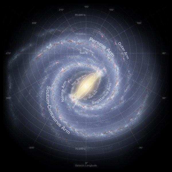 Map of the Milky Way. Robert Hurt (Spitzer/NASA)