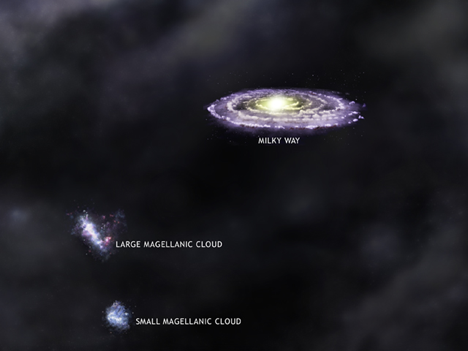 Rendition of the Milky way and large and small magellanic clouds. From NASA/CSC/M. Weiss.