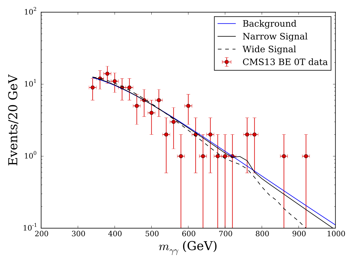 CMS13_0_ebee_signal_new.png