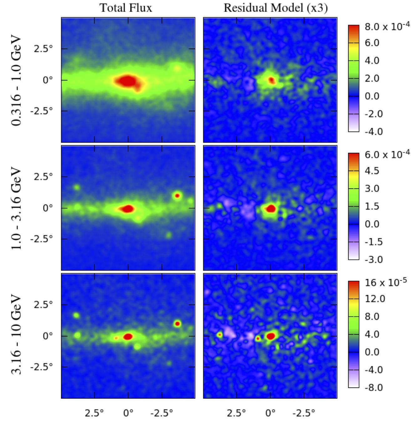 Is this dark matter? I legitimately have no idea. ( Daylan et al )