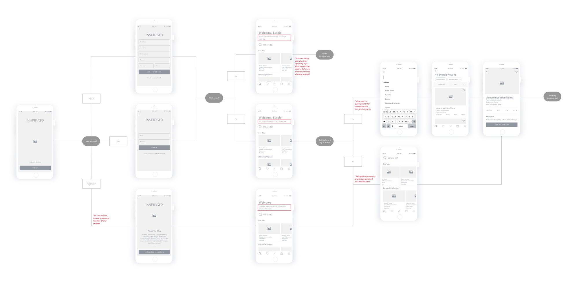 User_Flow_Diagram2.png