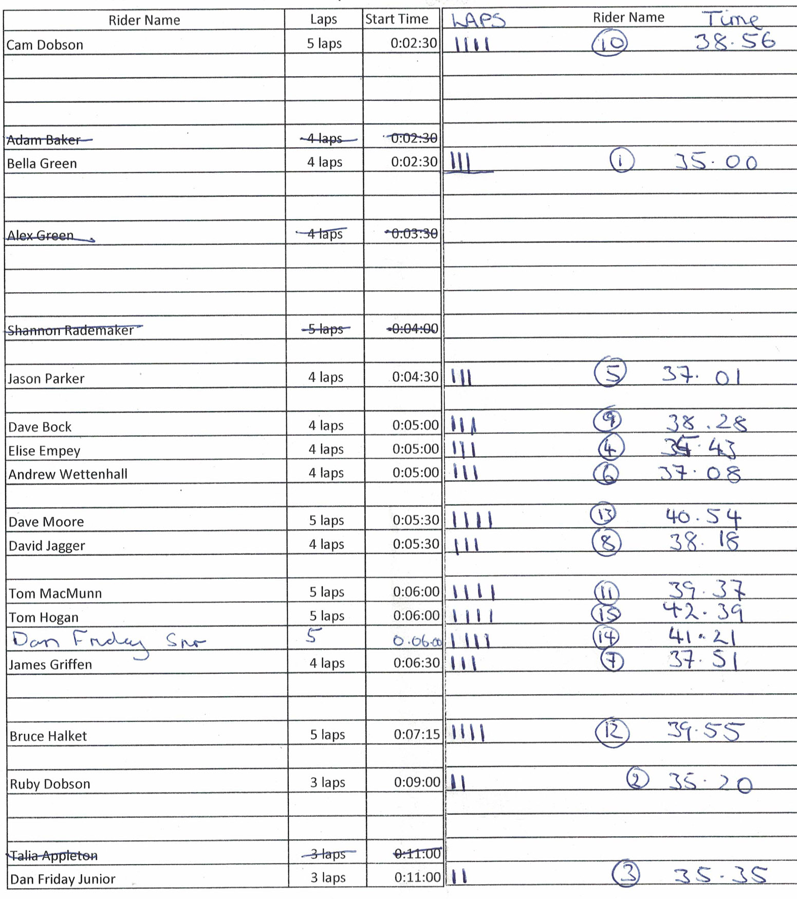 180305 Dirt Crits results.jpg