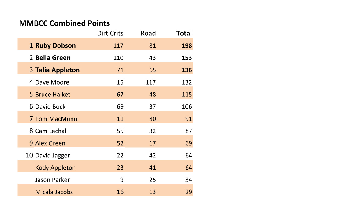 Points Combined Final 190408.jpg