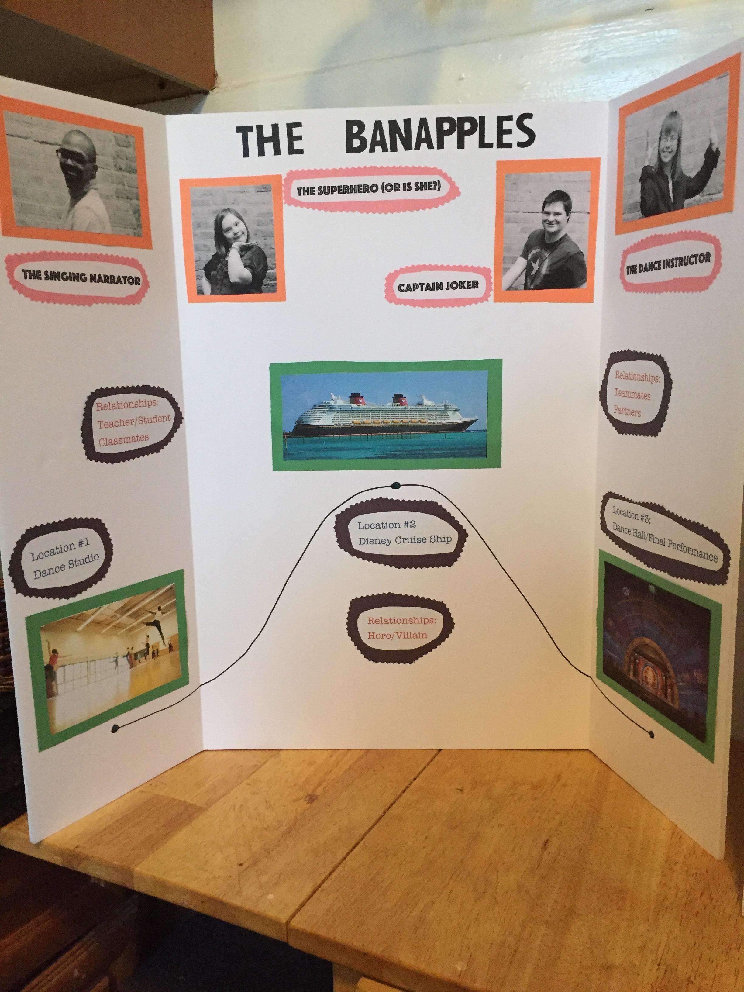 Banapple Storyboard
