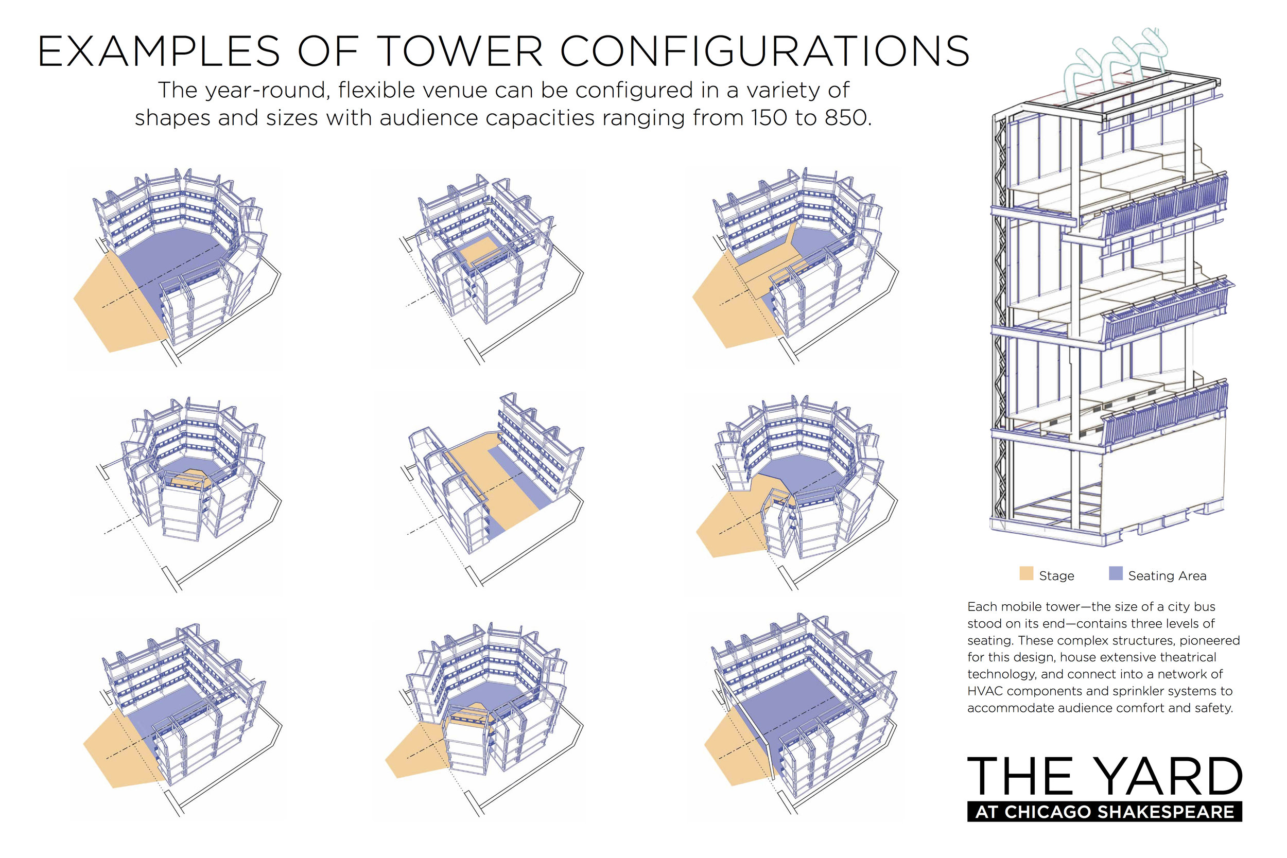 CST_The Yard_Tower Configurations copy.jpg