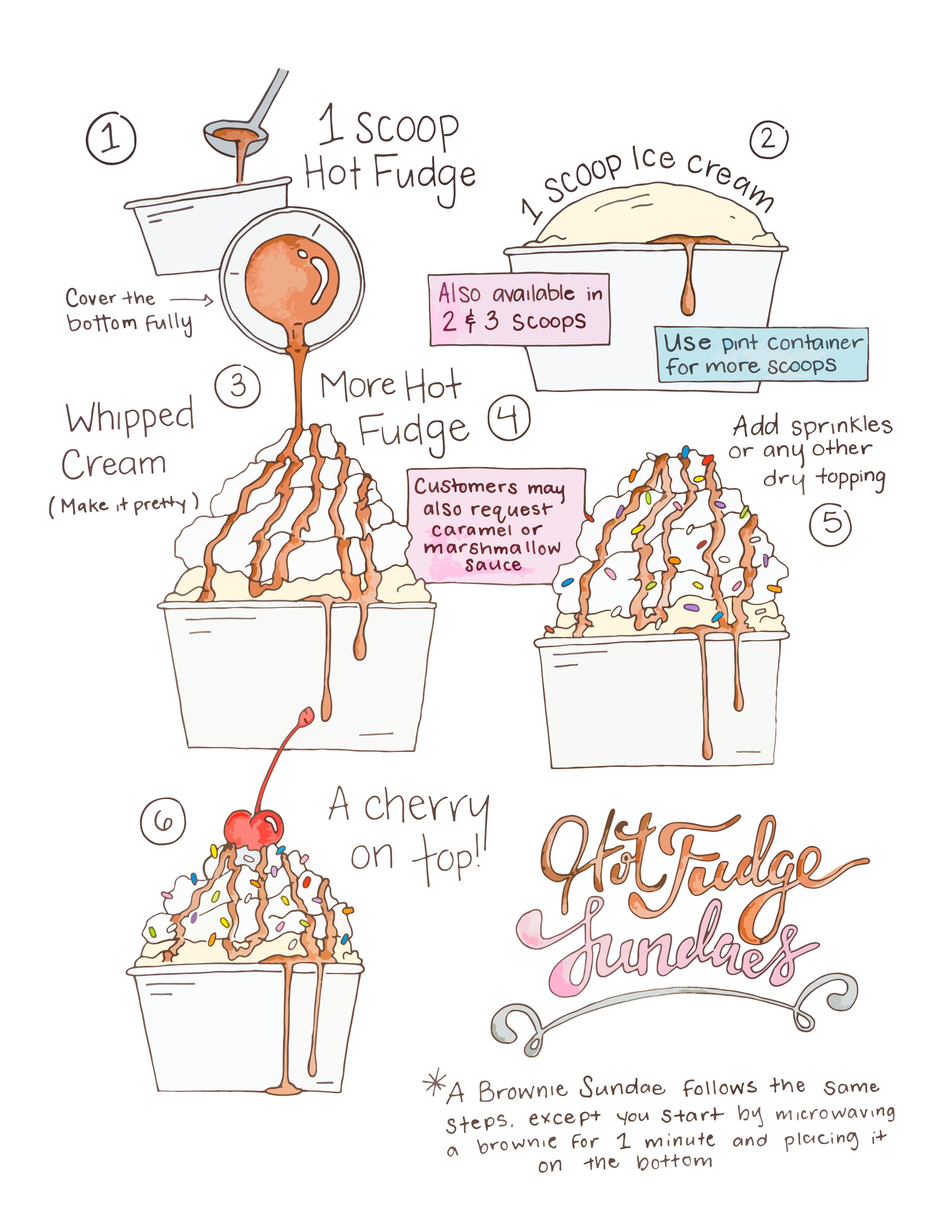 Hot Fudge Sundaes