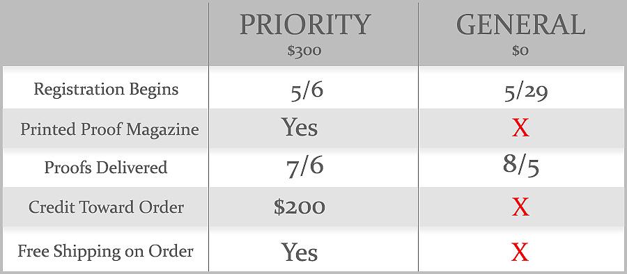 priority-booking-chart.jpg