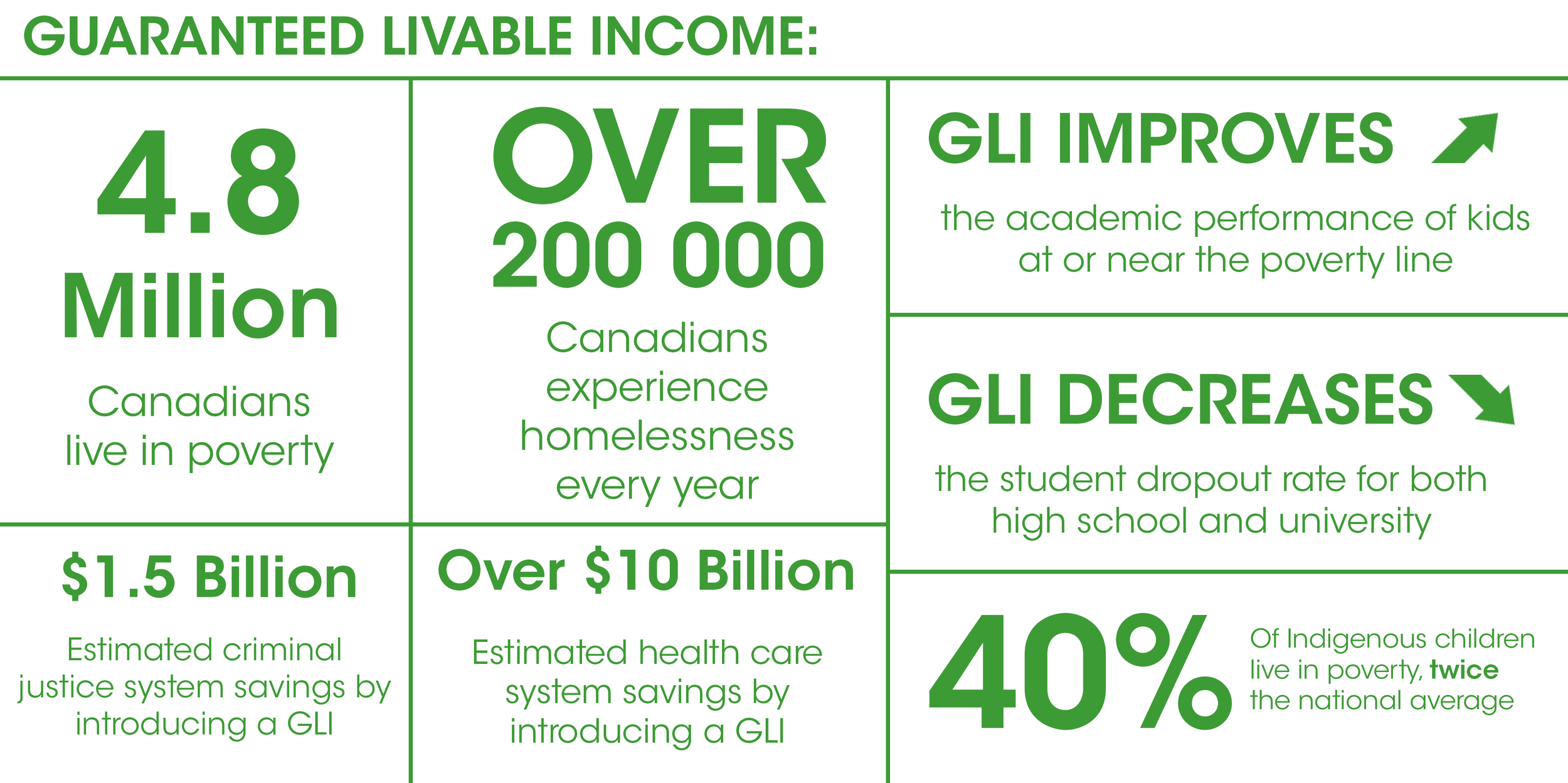gli-infographic-tw_0.png