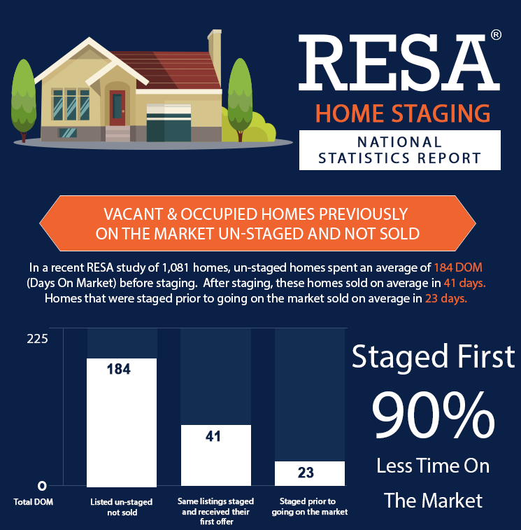 RESA Home Staging.png