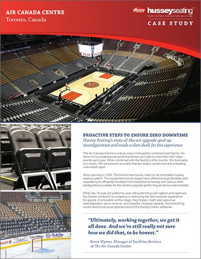 Air Canada Center Case Study