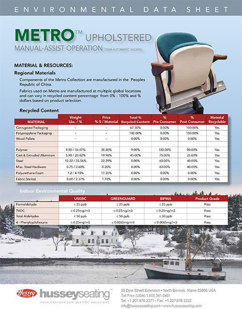 Metro Upholstered Manual Assist