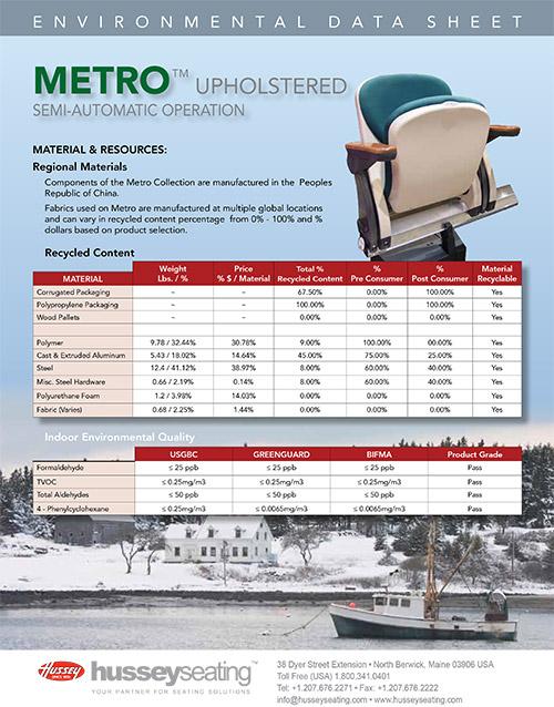 Metro Upholstered Semi-Auto