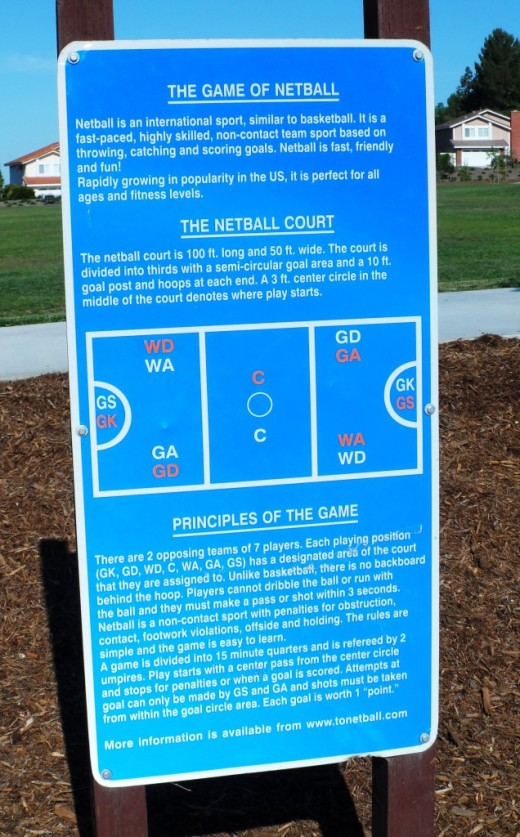 CRPD has placed this sign explaining some netball basics to clueless folk like myself.