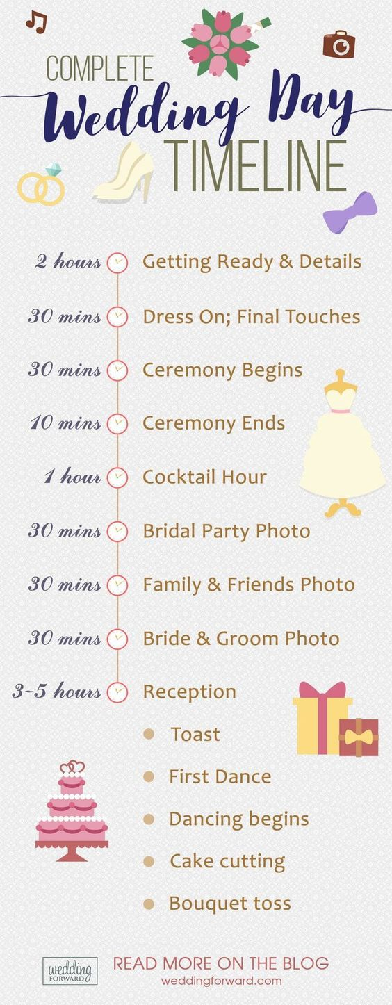 where-to-start-if-youre-overwhelmed-wtih-your-wedding-planning-how-to-plan-a-wedding-on-your-own-wedding-planning-tips-and-tricks-how-to-hack-you-weddding-how-to-plan-a-wedding-savannah-wedding-planners-savannah-wedding-dresses-savannah-wedding-flowers