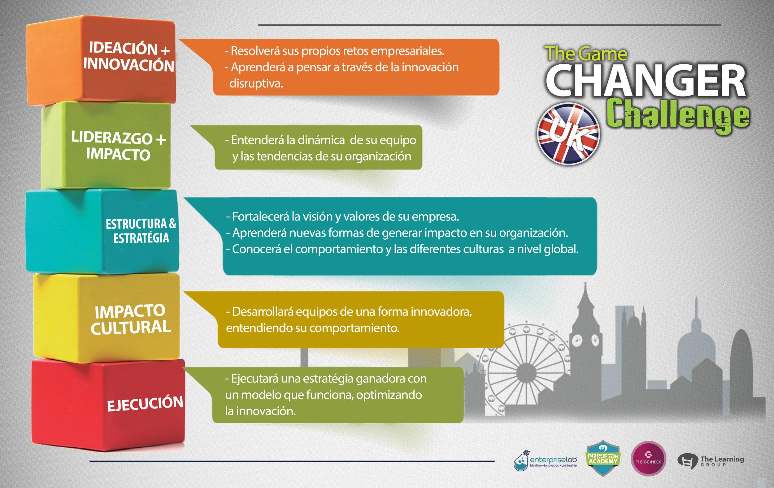 INSIGHTS UK CHALLENGE