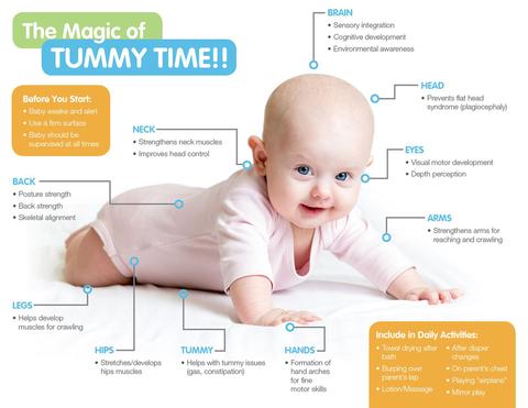 tummy-time-inflatatermat2_1024x1024_7d32522d-bd9a-4520-ba88-86af958f2fc7_large.png