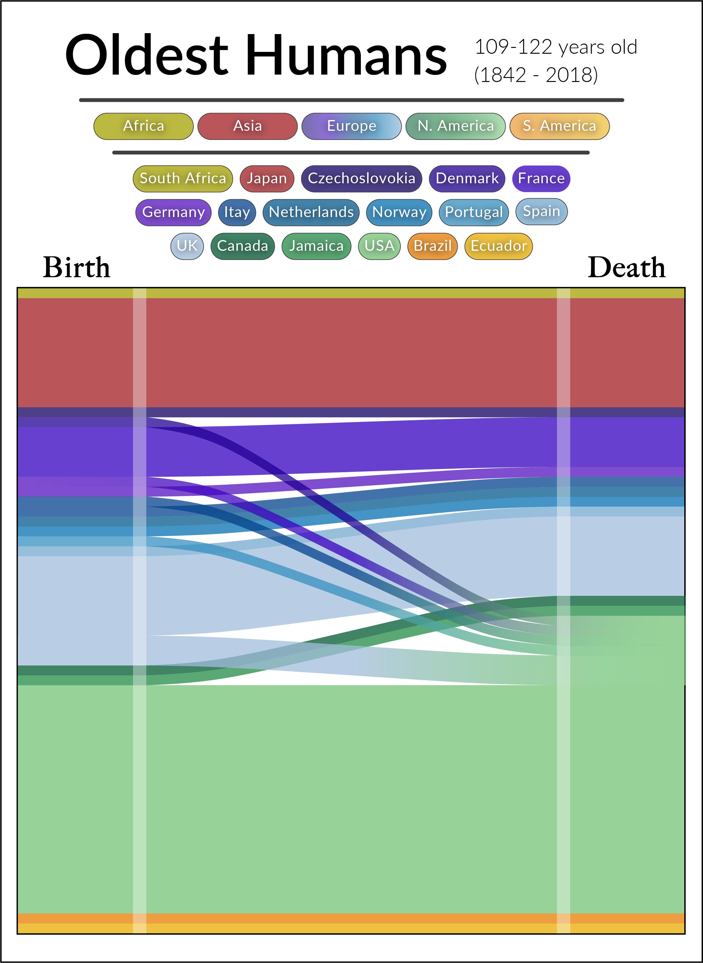 Humans_BirthDeath3.jpg