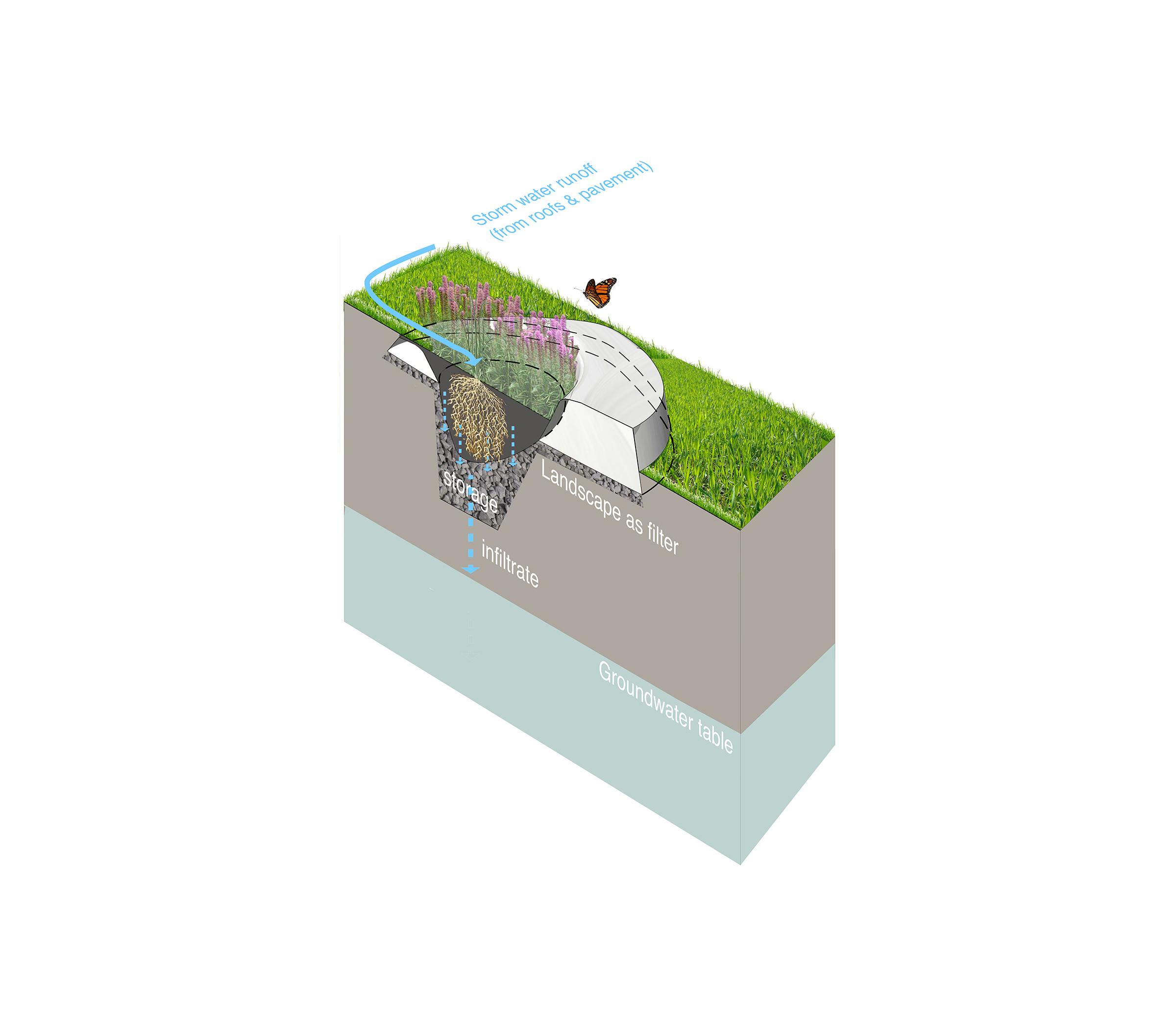 Diagram-Section-Perspective-rev-3.jpg
