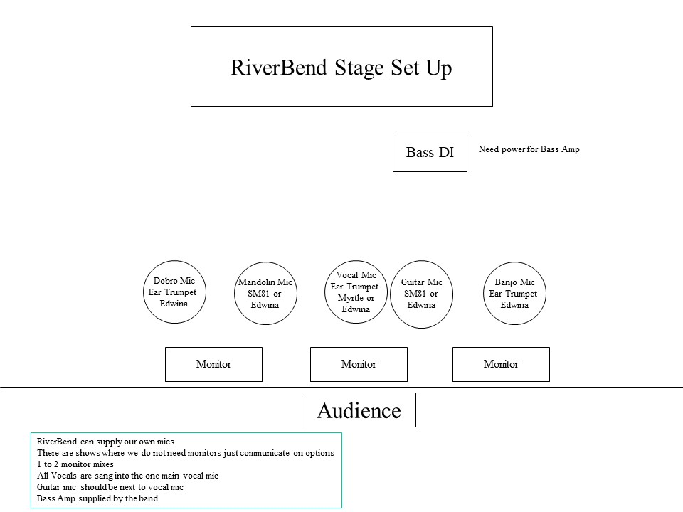 RiverBend Stage Setup.jpg