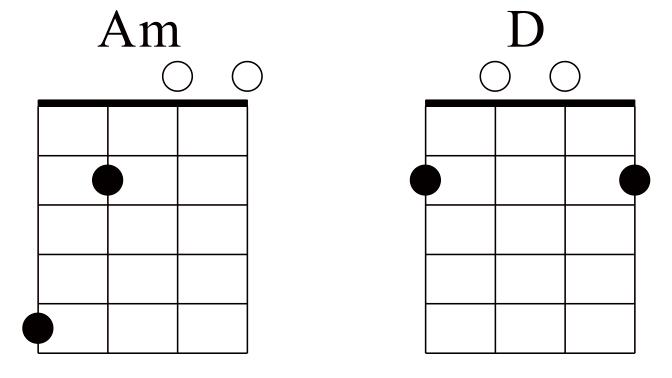 Am-and-D-mandolin-chord