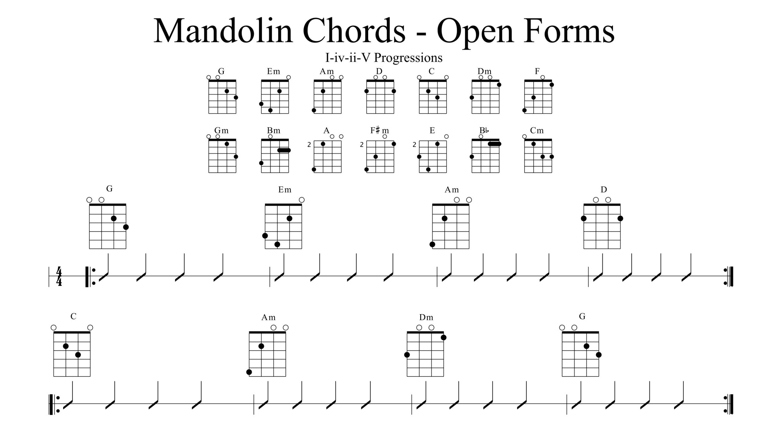 14 Open Chord Forms in my Free Guide