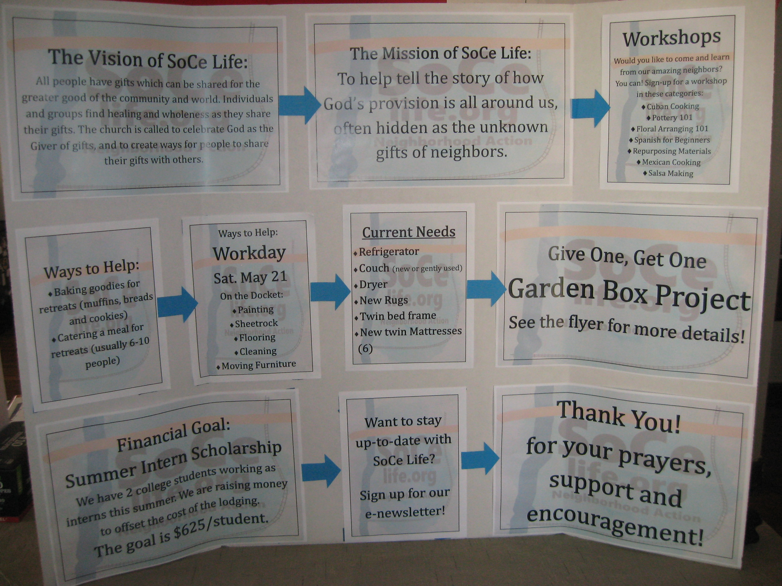 Our display board for the missions fair. Didn't Kristin and Mark do nice work?