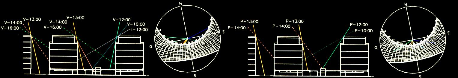 Sunpath Diagrams