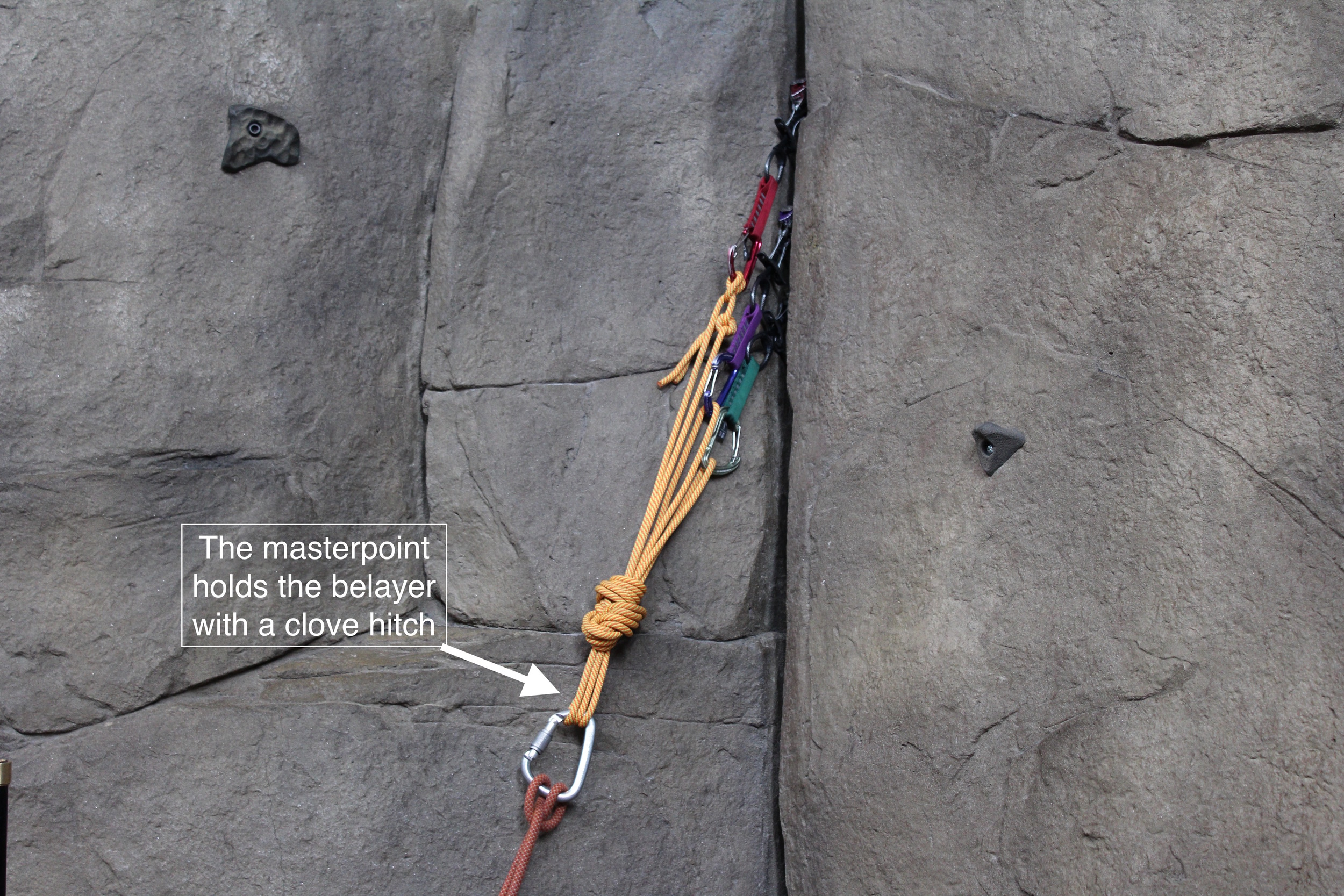 The belayer is anchored to the masterpoint because the masterpoint is the master bedroom.