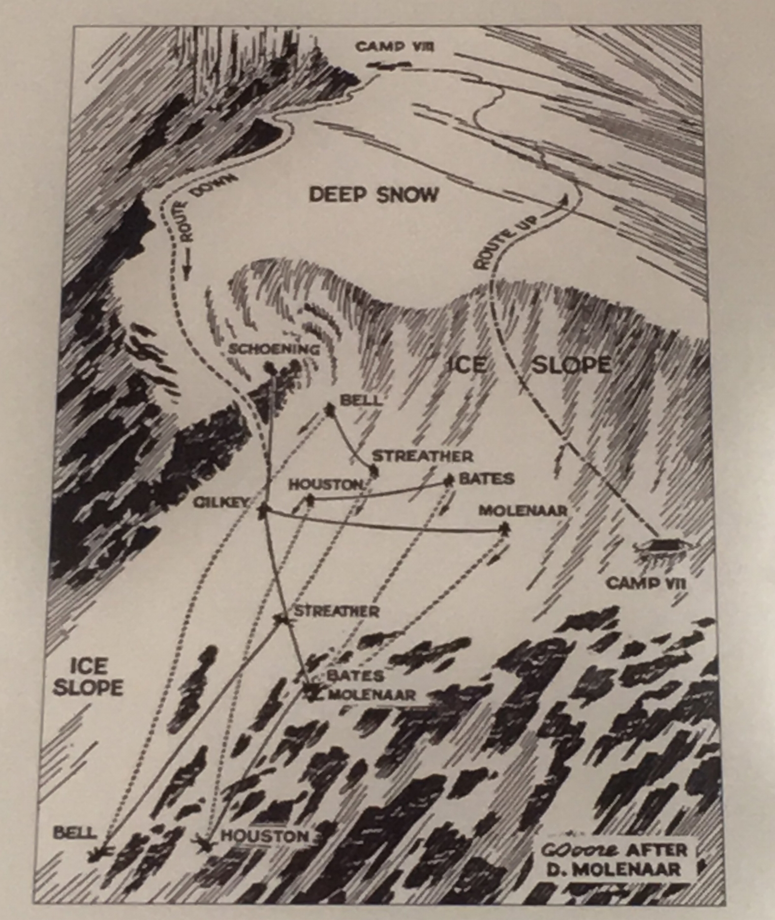 This diagram by Clarence Doore follows an illustration by Dee Molenaar. It is one display at the American Mountaineering Museum.