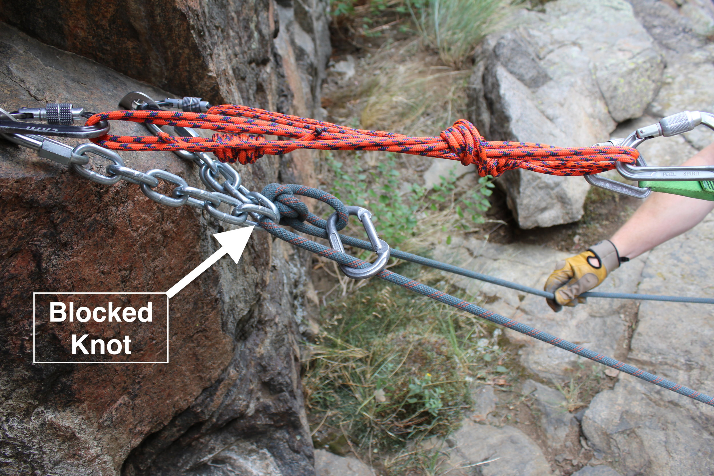 Blocking a knot isolates at least one of the rappellers from the consequences of the counterweight arrangement.