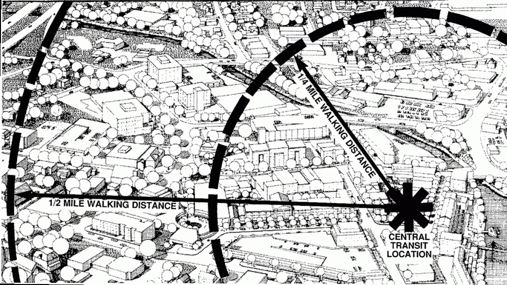 An urban design perspective of a half-mile transit zone with higher density mixed-use development. (Source: transit-oriented.com .)