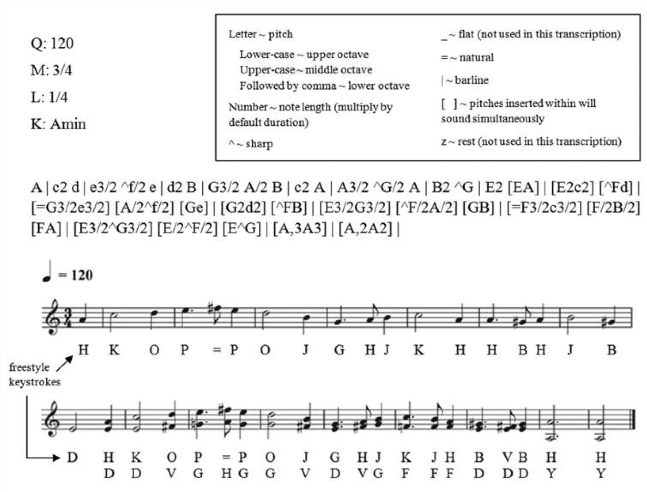 Role-Playing toward a Virtual Musical Democracy in The Lord of the