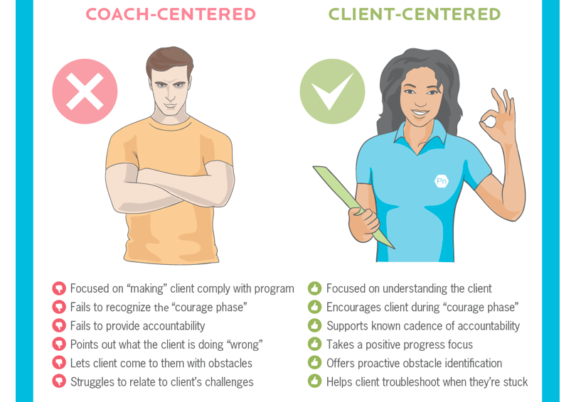 3in1-Fuel-Your-Performance-Client-centered.png