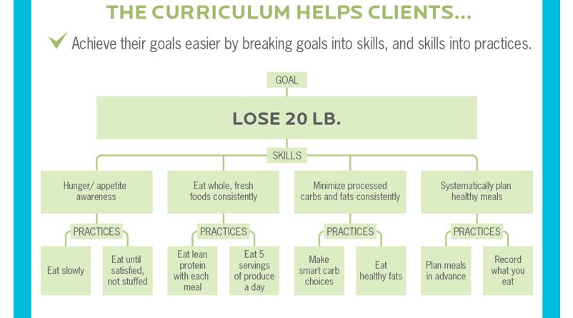 3in1-Elite-Curriculum-.png