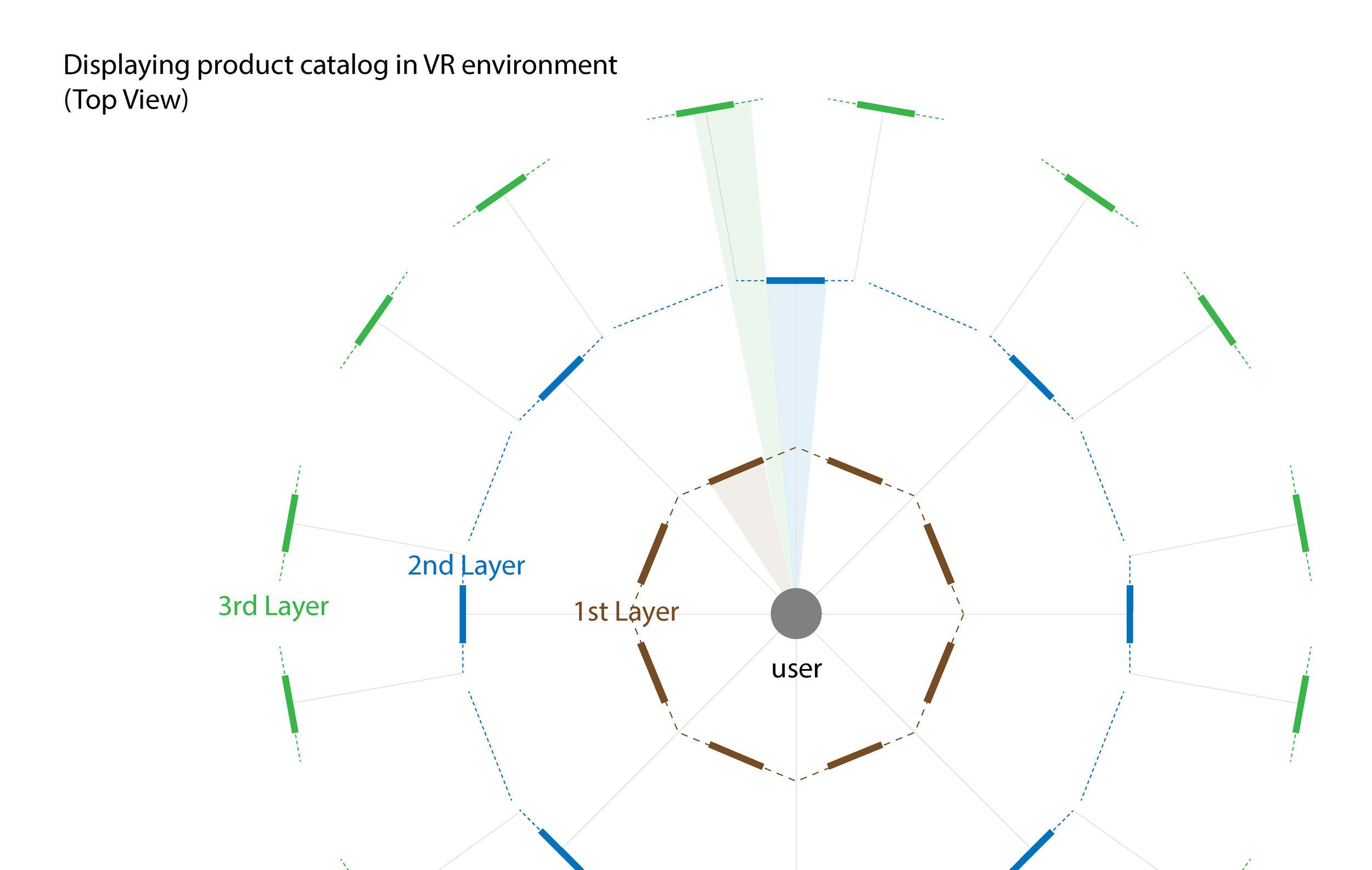 Catalog Display in VR_Page_2.jpg