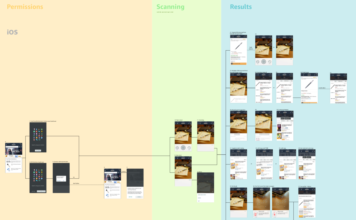 flow_mapping the results.png