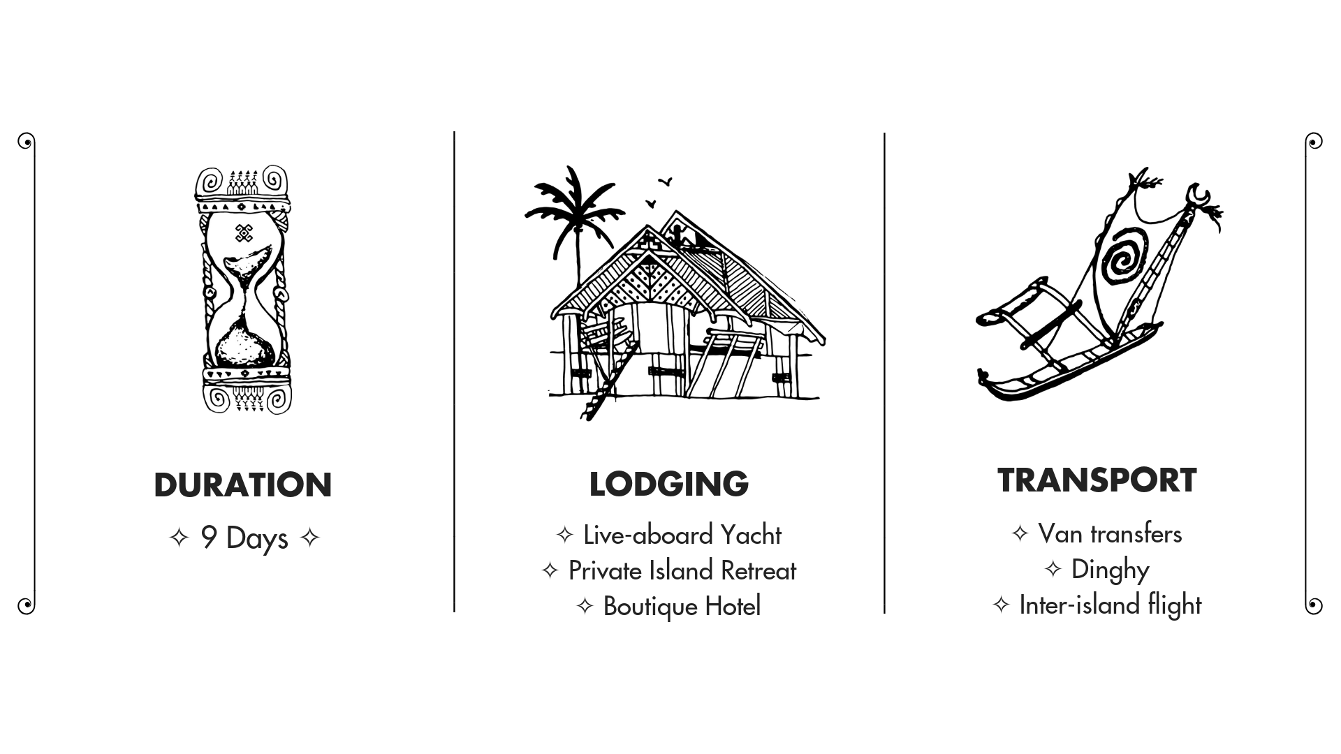 Duration _ Lodging _ Transport template for Website.png