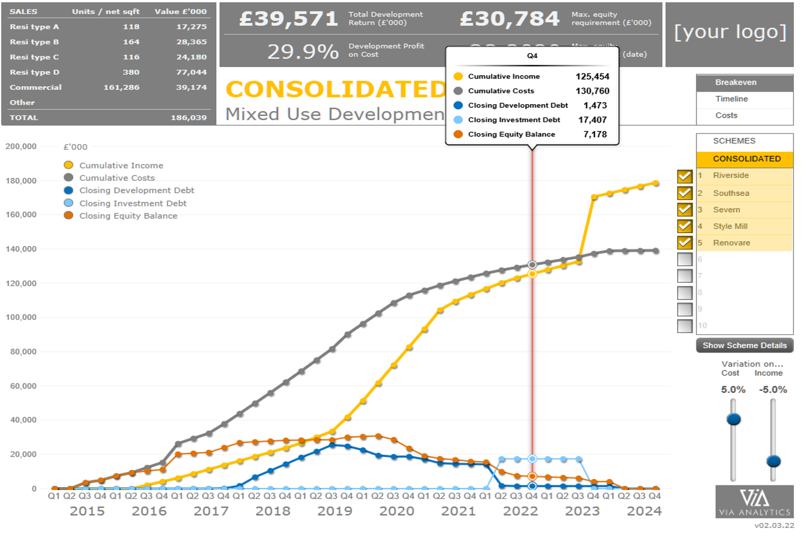 Mixed Use Development Dashboard -allows a consolidated cash flow to be generated from a user selected mix of schemes and assumptions