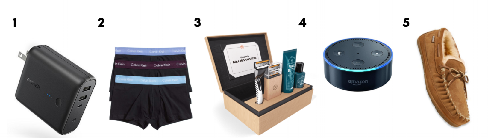 Gift Guide — For the Guy