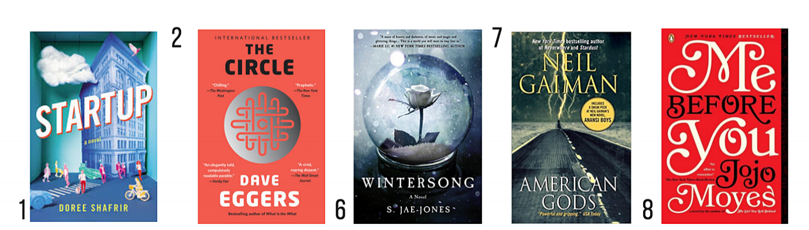 Fiction Picks of 2017