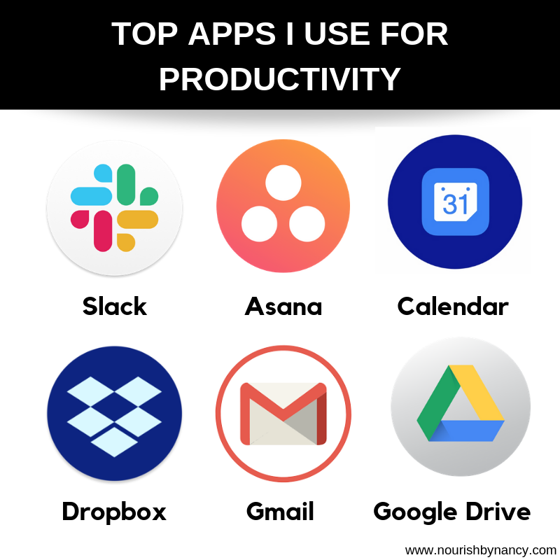 TOP apps i use for productivity.png