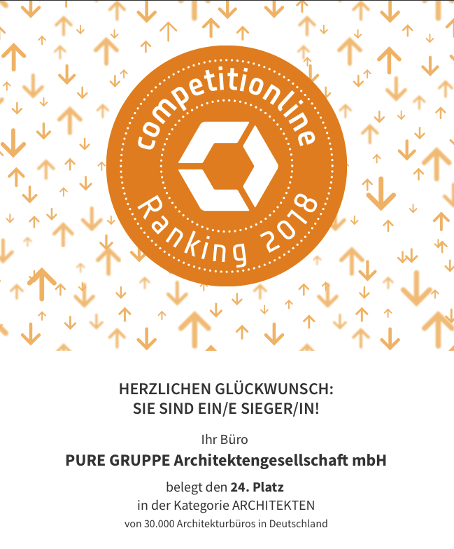 Competitionline Ranking PURE
