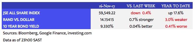 Louwdown Data_2017-11-17.jpeg