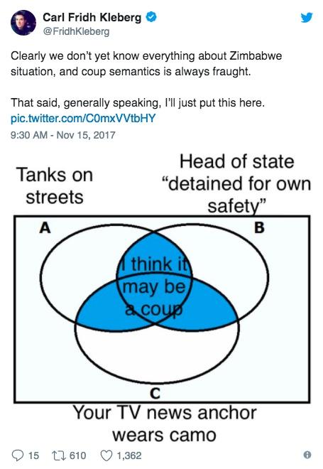 2017-11-16_Titter coup diagram.jpeg