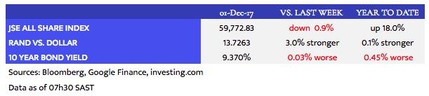 2017-01-12_Market data.jpeg