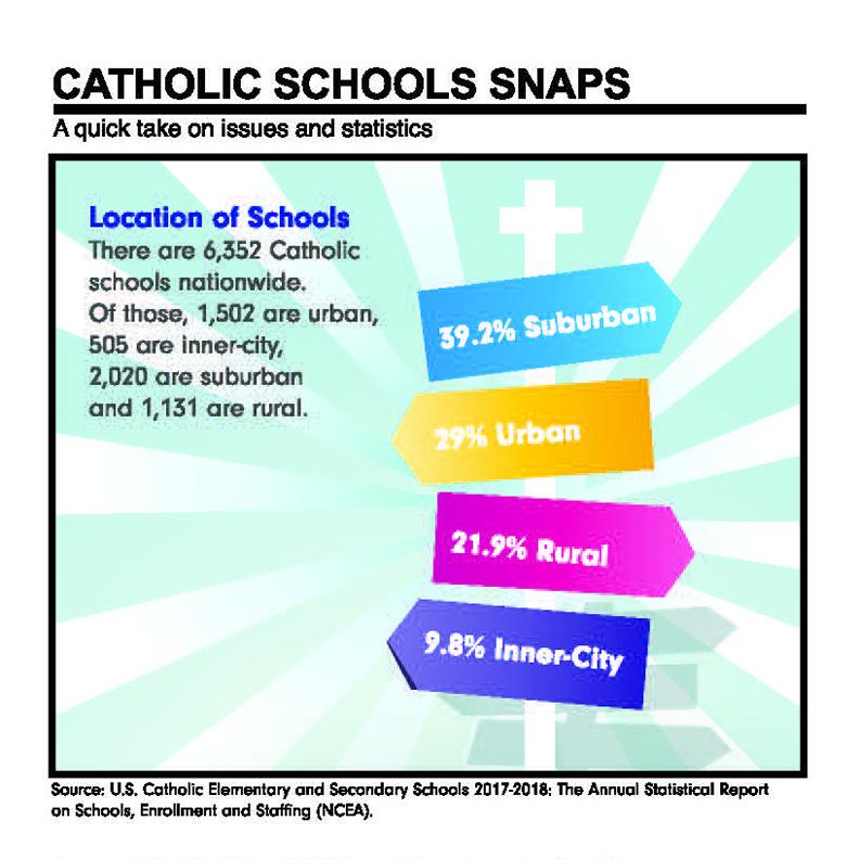 catholic_school_snaps_location_of_schools-1.jpeg
